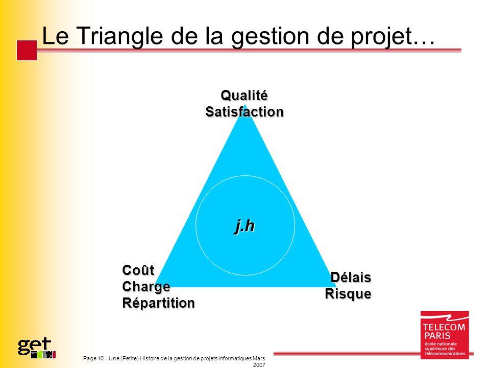 Page 10 - Une (Petite) Histoire de la gestion de projets informatiques Mars 2007 Le Triangle de la gestion de projet… QualitéSatisfaction CoûtChargeRé
