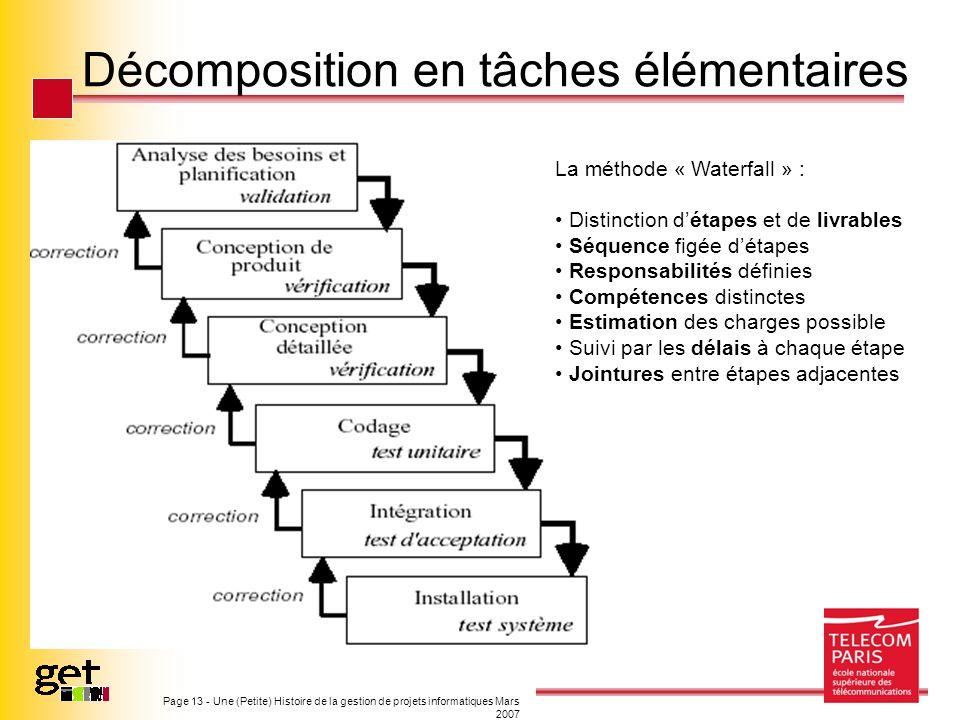 Page 13 - Une (Petite) Histoire de la gestion de projets informatiques Mars 2007 Décomposition en tâches élémentaires La méthode « Waterfall » : Disti