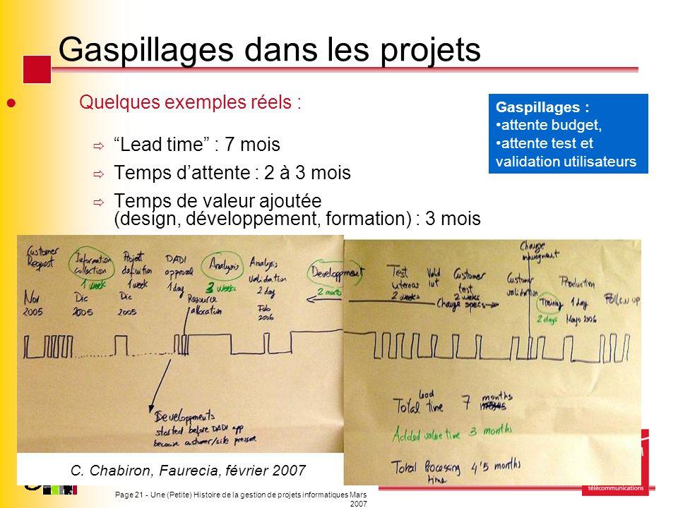 Page 21 - Une (Petite) Histoire de la gestion de projets informatiques Mars 2007 Gaspillages dans les projets Quelques exemples réels : Lead time : 7