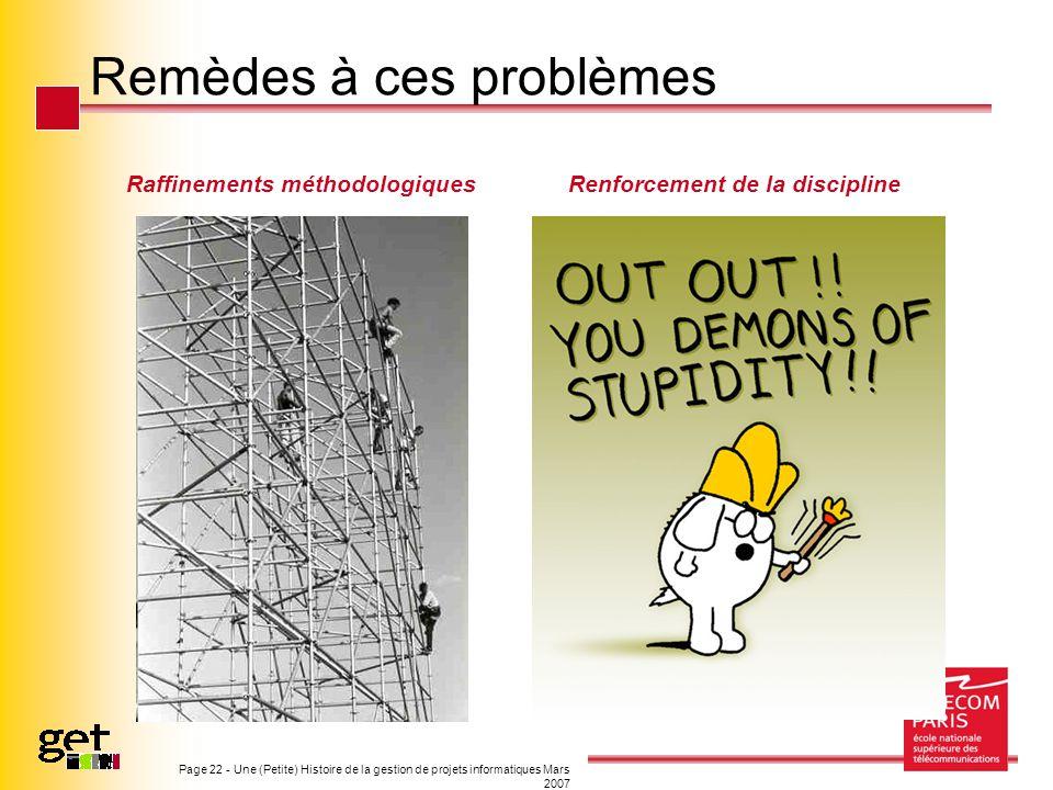 Page 22 - Une (Petite) Histoire de la gestion de projets informatiques Mars 2007 Remèdes à ces problèmes Raffinements méthodologiquesRenforcement de l