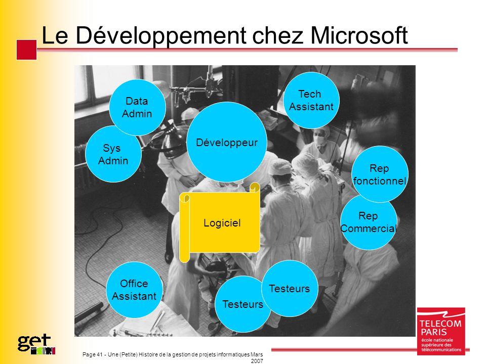 Page 41 - Une (Petite) Histoire de la gestion de projets informatiques Mars 2007 Le Développement chez Microsoft Développeur Testeurs Rep Commercial R