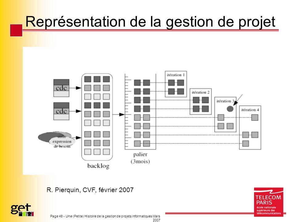 Page 48 - Une (Petite) Histoire de la gestion de projets informatiques Mars 2007 Représentation de la gestion de projet R. Pierquin, CVF, février 2007