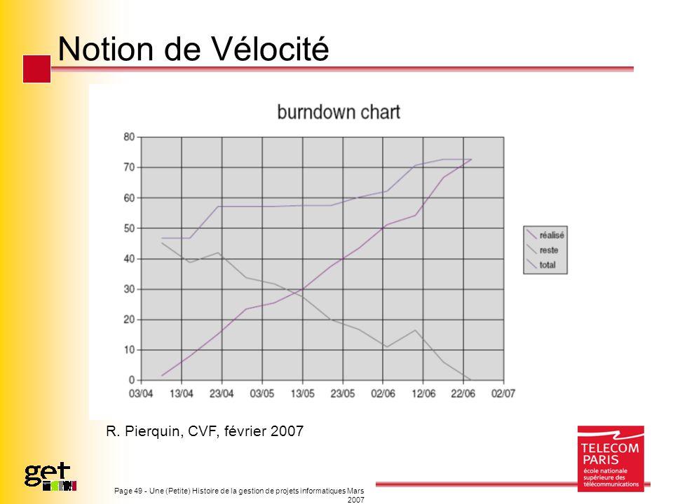 Page 49 - Une (Petite) Histoire de la gestion de projets informatiques Mars 2007 Notion de Vélocité R. Pierquin, CVF, février 2007
