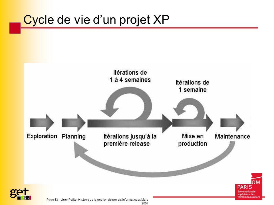 Page 53 - Une (Petite) Histoire de la gestion de projets informatiques Mars 2007 Cycle de vie dun projet XP