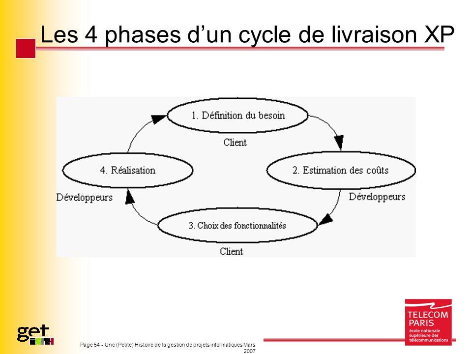 Page 54 - Une (Petite) Histoire de la gestion de projets informatiques Mars 2007 Les 4 phases dun cycle de livraison XP