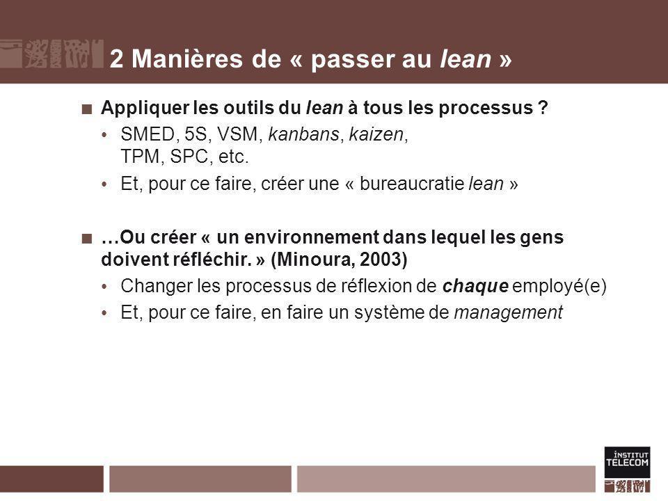 2 Manières de « passer au lean » Appliquer les outils du lean à tous les processus ? SMED, 5S, VSM, kanbans, kaizen, TPM, SPC, etc. Et, pour ce faire,