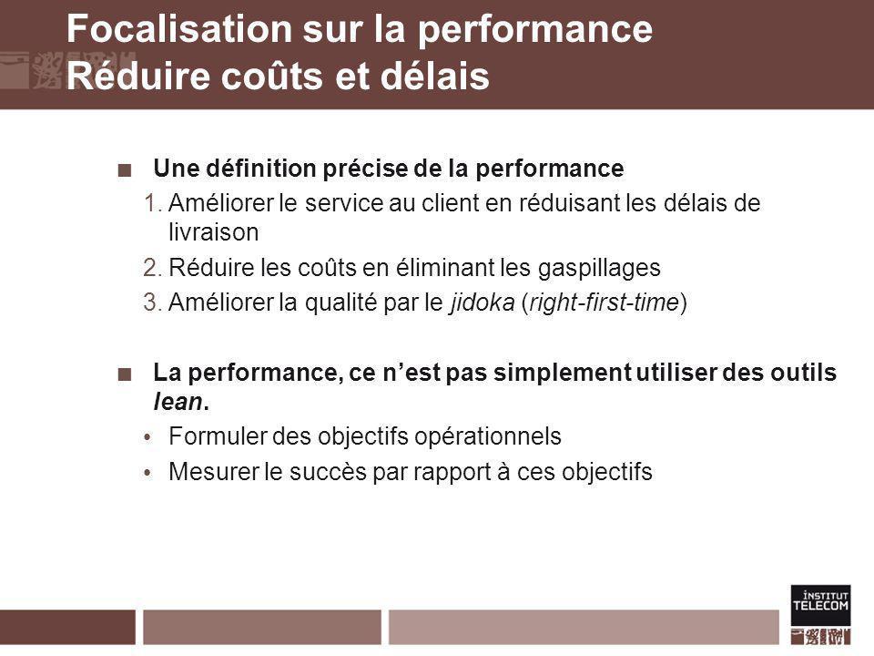 Focalisation sur la performance Réduire coûts et délais Une définition précise de la performance 1.Améliorer le service au client en réduisant les dél