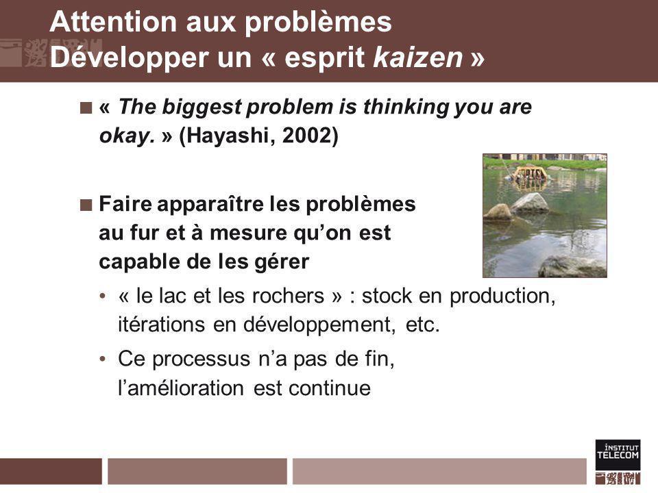 Attention aux problèmes Développer un « esprit kaizen » « The biggest problem is thinking you are okay. » (Hayashi, 2002) Faire apparaître les problèm