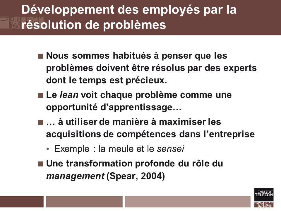 Développement des employés par la résolution de problèmes Nous sommes habitués à penser que les problèmes doivent être résolus par des experts dont le
