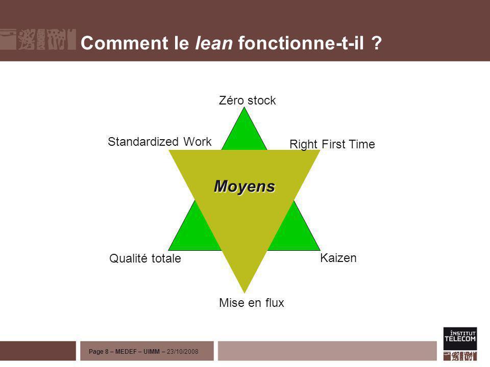 Comment le lean fonctionne-t-il ? Résultats Kaizen Zéro stock Qualité totale Moyens Mise en flux Right First Time Standardized Work Page 8 – MEDEF – U