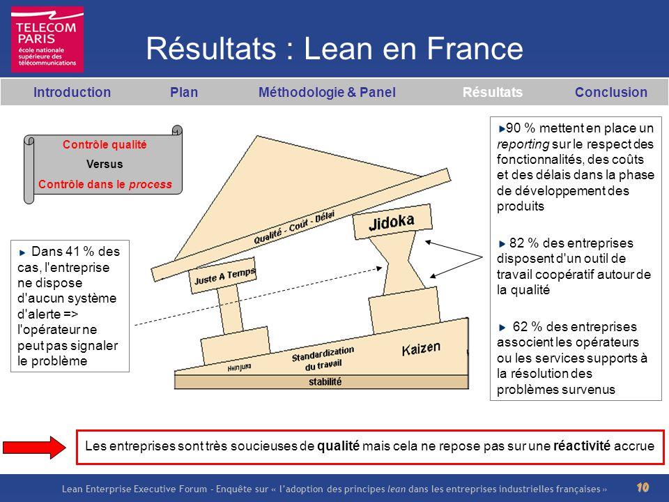 Lean Enterprise Executive Forum – Enquête sur « ladoption des principes lean dans les entreprises industrielles françaises » 10 Résultats : Lean en Fr