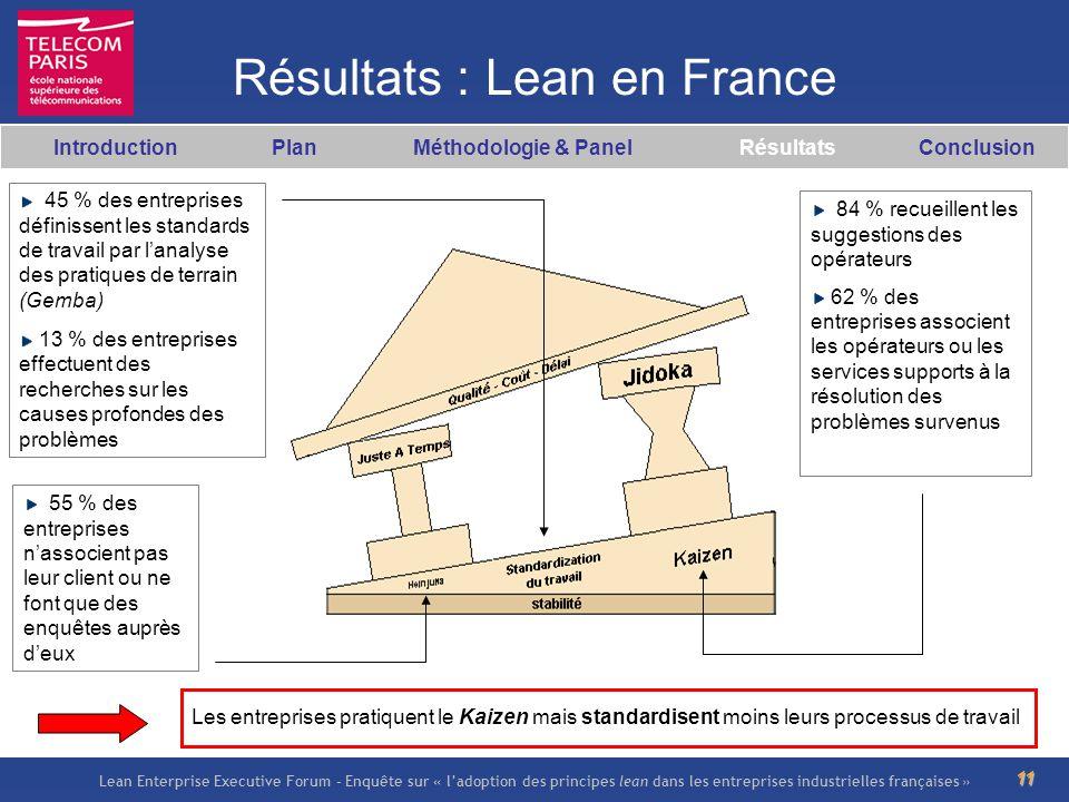 Lean Enterprise Executive Forum – Enquête sur « ladoption des principes lean dans les entreprises industrielles françaises » 11 Résultats : Lean en Fr