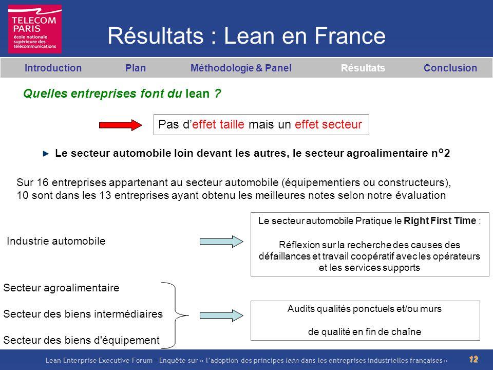 Lean Enterprise Executive Forum – Enquête sur « ladoption des principes lean dans les entreprises industrielles françaises » 12 Résultats : Lean en Fr