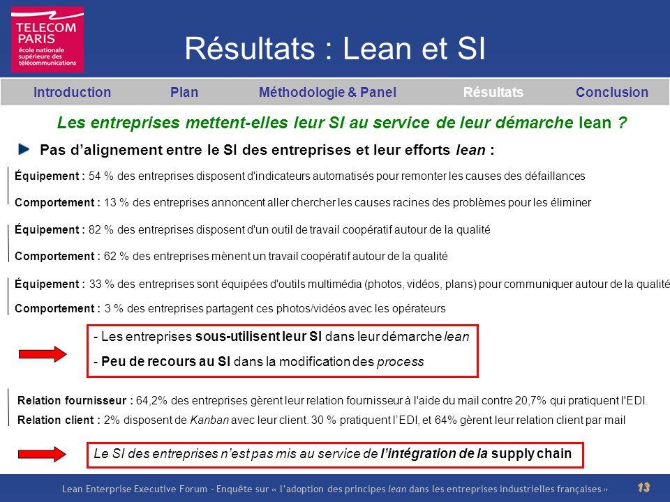 Lean Enterprise Executive Forum – Enquête sur « ladoption des principes lean dans les entreprises industrielles françaises » 13 Résultats : Lean et SI