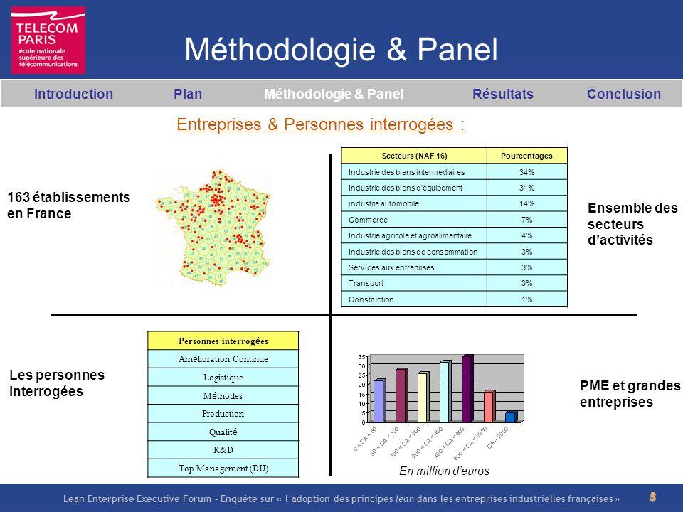 Lean Enterprise Executive Forum – Enquête sur « ladoption des principes lean dans les entreprises industrielles françaises » 5 Méthodologie & Panel Se