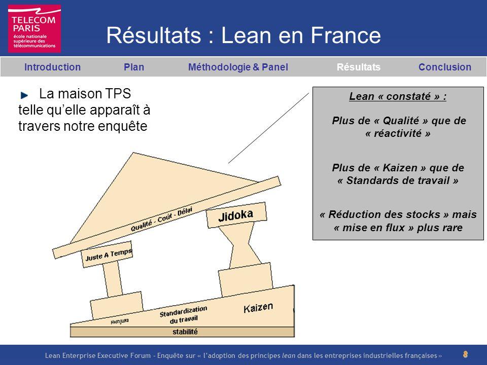 Lean Enterprise Executive Forum – Enquête sur « ladoption des principes lean dans les entreprises industrielles françaises » 8 Résultats : Lean en Fra