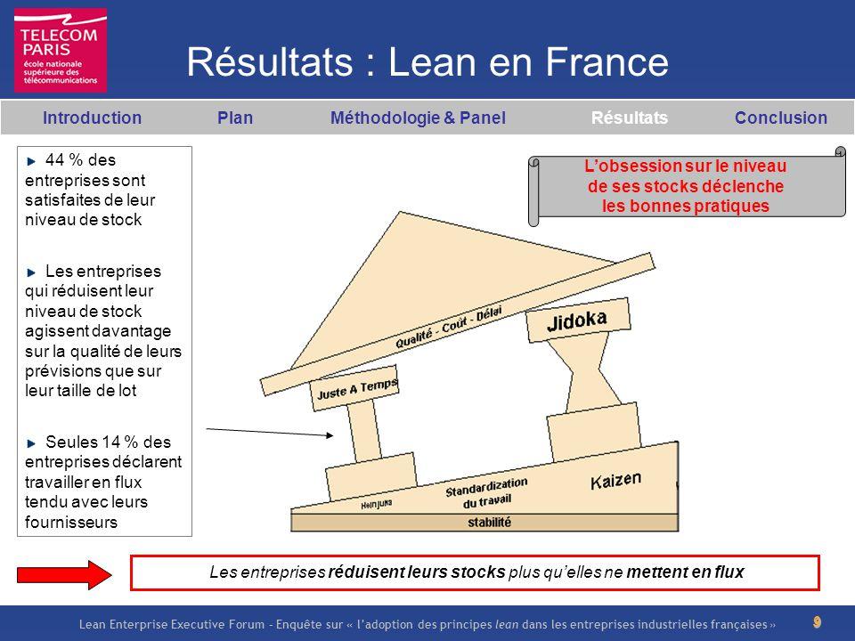 Lean Enterprise Executive Forum – Enquête sur « ladoption des principes lean dans les entreprises industrielles françaises » 9 Résultats : Lean en Fra