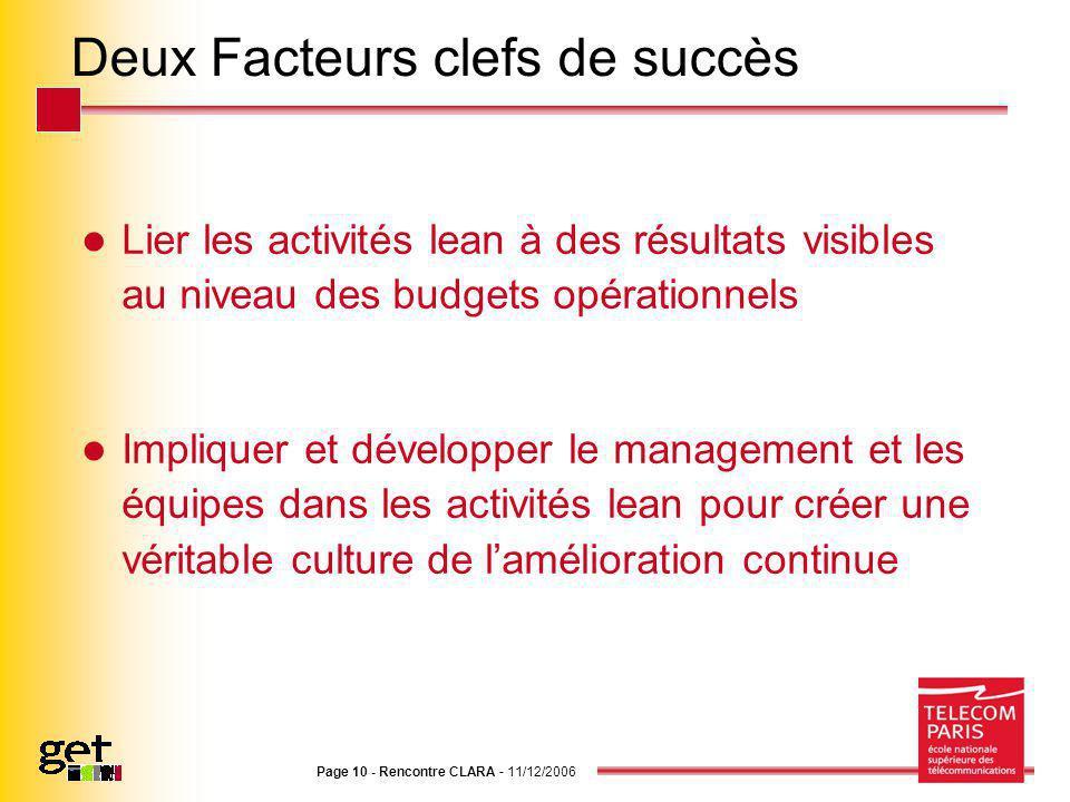 Page 10 - Rencontre CLARA - 11/12/2006 Deux Facteurs clefs de succès Lier les activités lean à des résultats visibles au niveau des budgets opérationn
