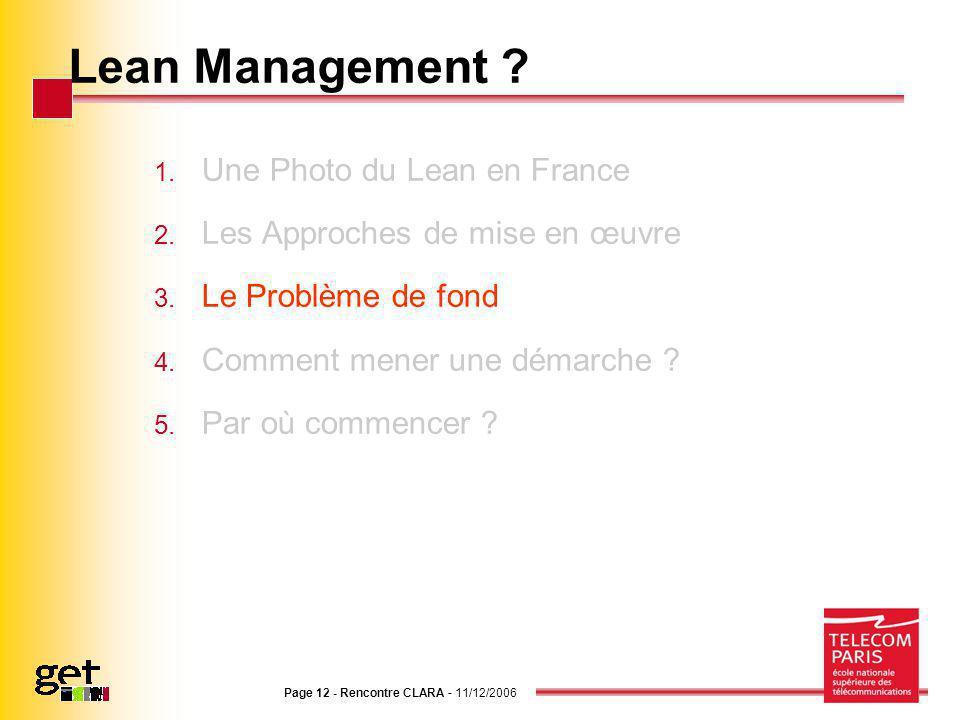 Page 12 - Rencontre CLARA - 11/12/2006 Lean Management ? 1. Une Photo du Lean en France 2. Les Approches de mise en œuvre 3. Le Problème de fond 4. Co