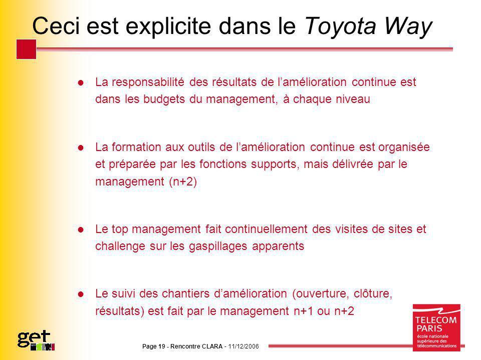 Page 19 - Rencontre CLARA - 11/12/2006 Ceci est explicite dans le Toyota Way La responsabilité des résultats de lamélioration continue est dans les bu