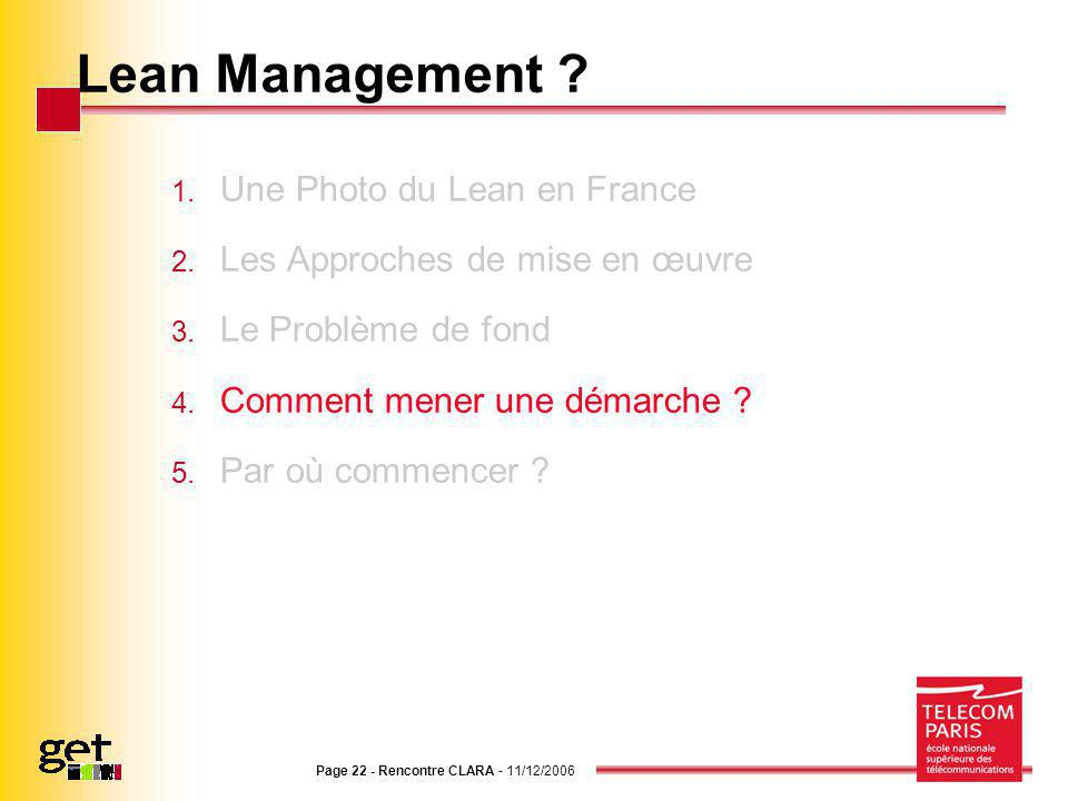 Page 22 - Rencontre CLARA - 11/12/2006 Lean Management ? 1. Une Photo du Lean en France 2. Les Approches de mise en œuvre 3. Le Problème de fond 4. Co