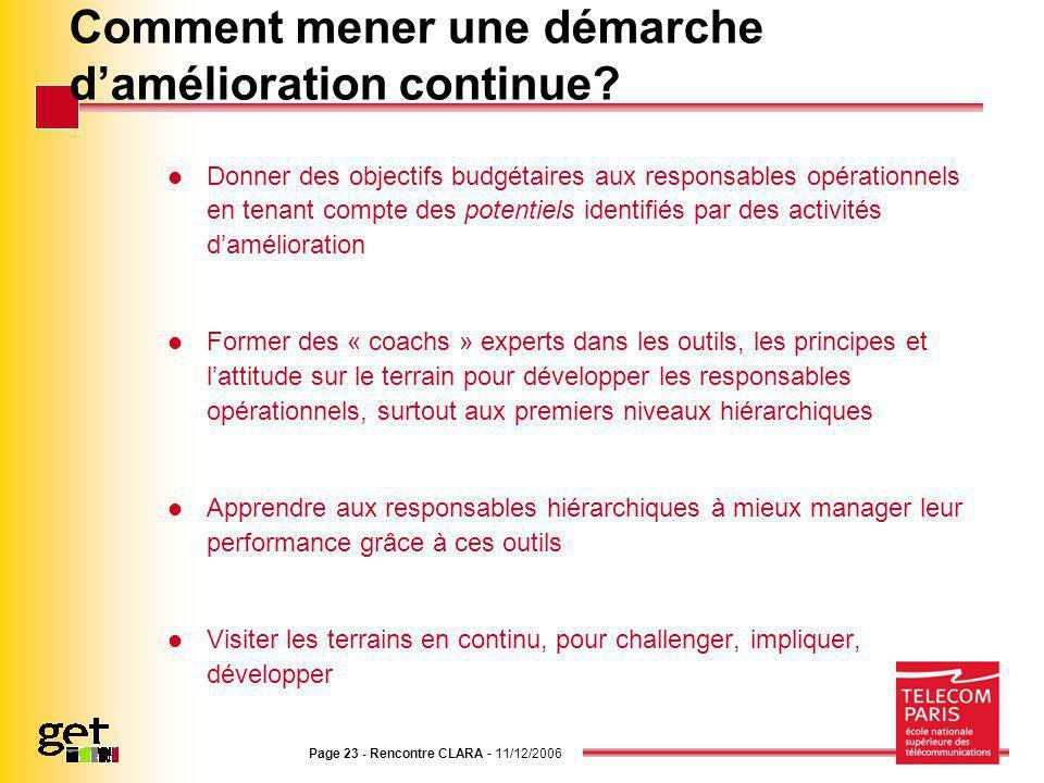Page 23 - Rencontre CLARA - 11/12/2006 Comment mener une démarche damélioration continue? Donner des objectifs budgétaires aux responsables opérationn