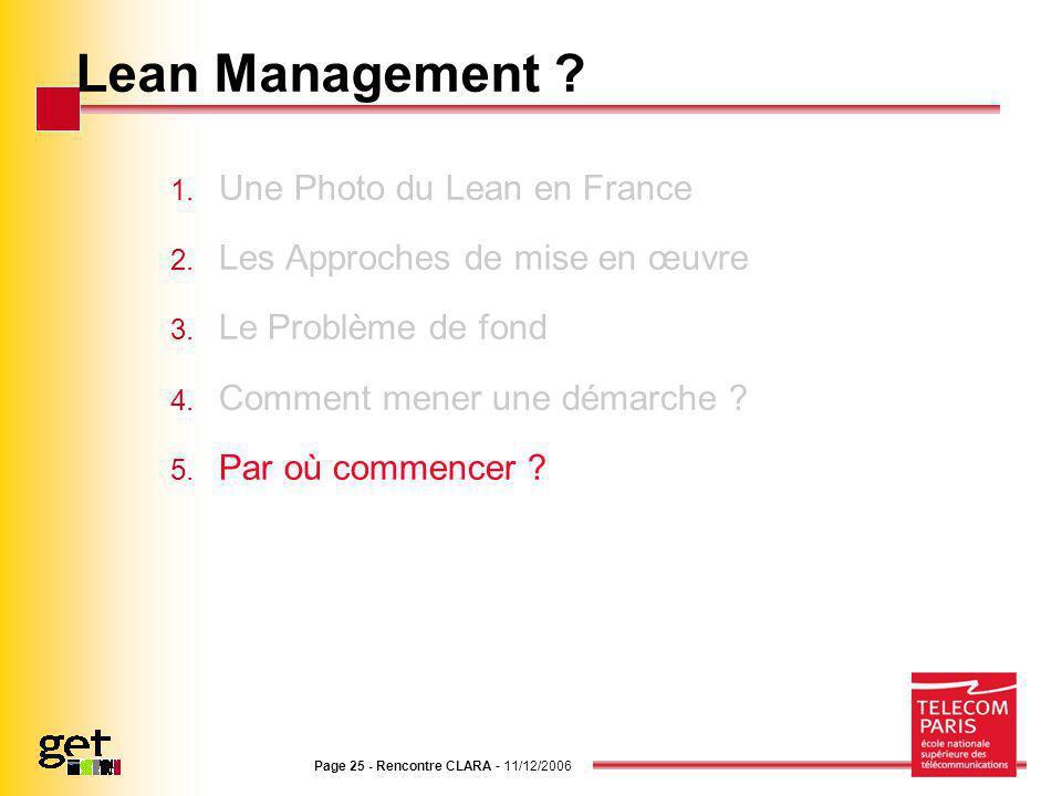 Page 25 - Rencontre CLARA - 11/12/2006 Lean Management ? 1. Une Photo du Lean en France 2. Les Approches de mise en œuvre 3. Le Problème de fond 4. Co