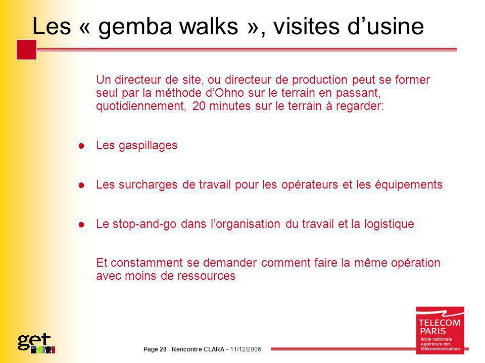 Page 28 - Rencontre CLARA - 11/12/2006 Les « gemba walks », visites dusine Un directeur de site, ou directeur de production peut se former seul par la