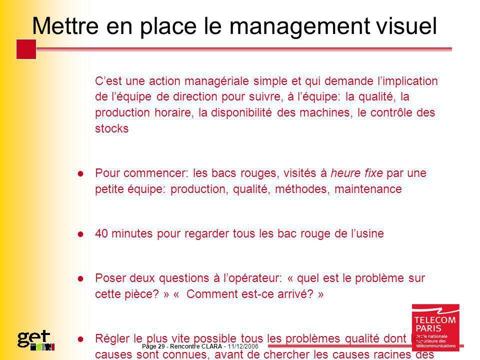 Page 29 - Rencontre CLARA - 11/12/2006 Mettre en place le management visuel Cest une action managériale simple et qui demande limplication de léquipe