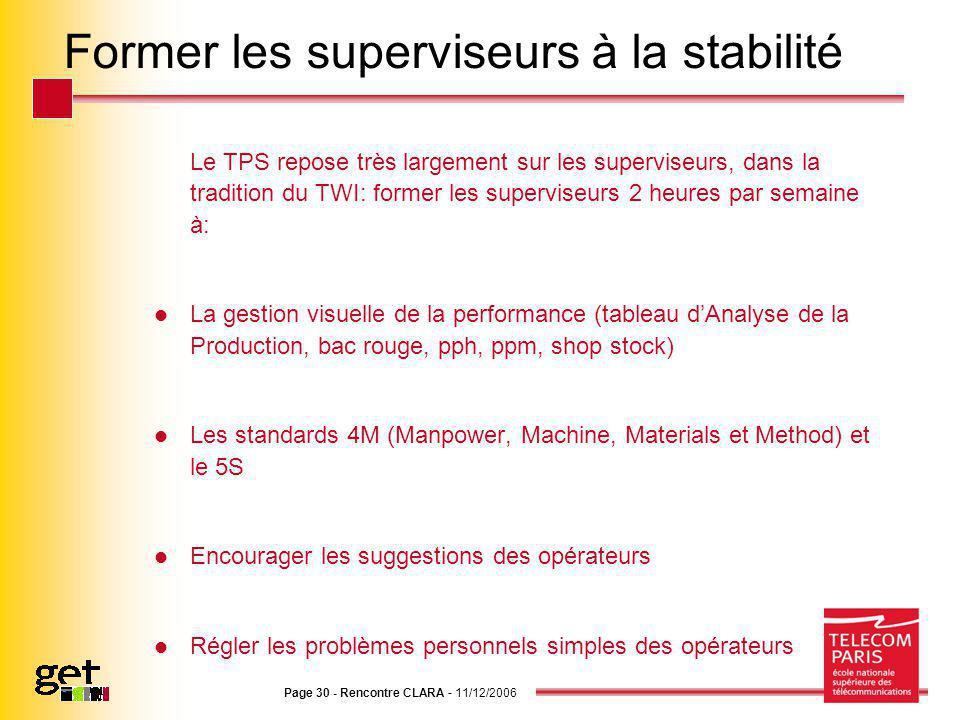 Page 30 - Rencontre CLARA - 11/12/2006 Former les superviseurs à la stabilité Le TPS repose très largement sur les superviseurs, dans la tradition du