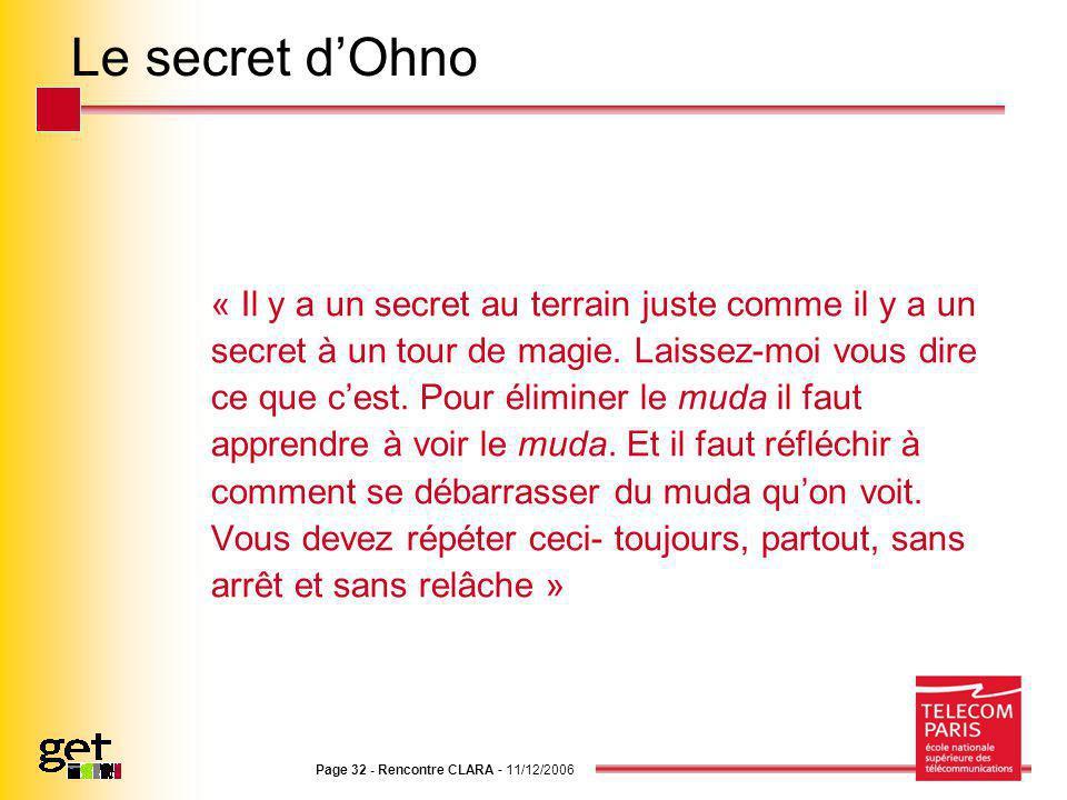Page 32 - Rencontre CLARA - 11/12/2006 Le secret dOhno « Il y a un secret au terrain juste comme il y a un secret à un tour de magie. Laissez-moi vous