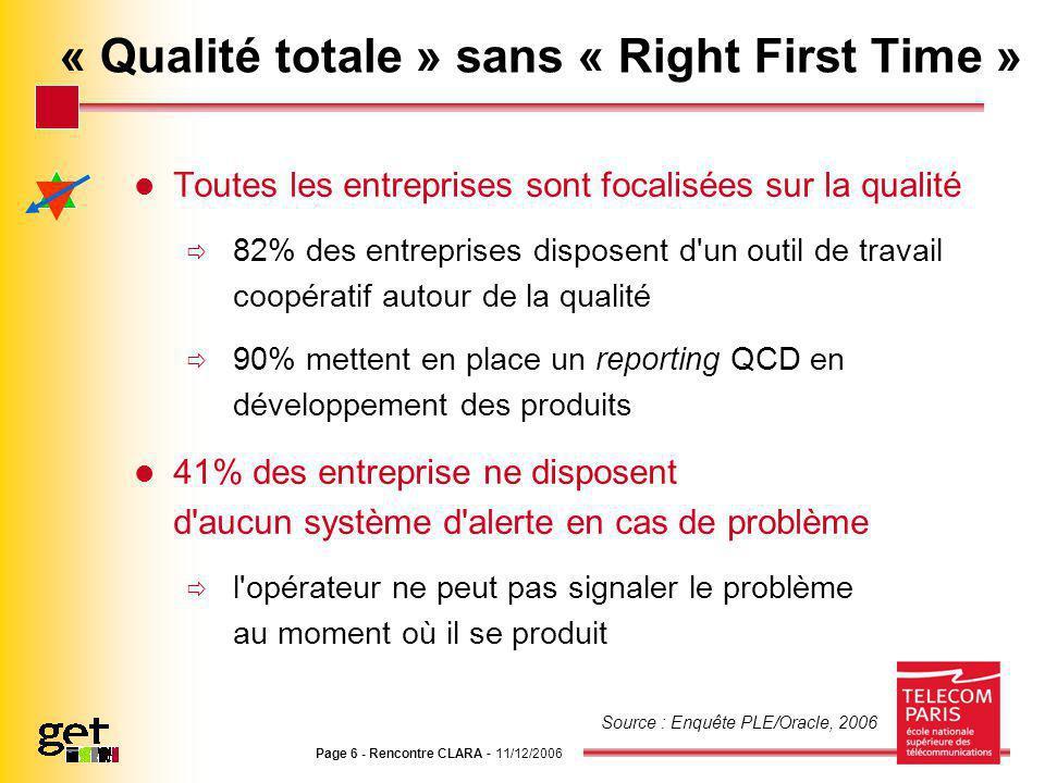 Page 6 - Rencontre CLARA - 11/12/2006 « Qualité totale » sans « Right First Time » Toutes les entreprises sont focalisées sur la qualité 82% des entre