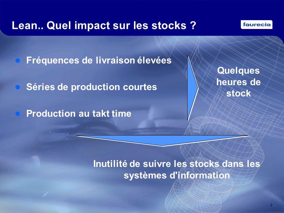 7 Lean.. Quel impact sur les stocks ? Fréquences de livraison élevées Séries de production courtes Production au takt time Quelques heures de stock In