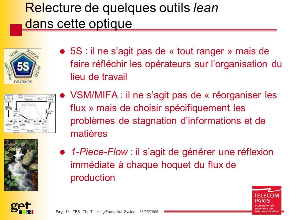Page 11 - TPS : The Thinking Production System - 16/05/2006 Relecture de quelques outils lean dans cette optique 5S : il ne sagit pas de « tout ranger » mais de faire réfléchir les opérateurs sur lorganisation du lieu de travail VSM/MIFA : il ne sagit pas de « réorganiser les flux » mais de choisir spécifiquement les problèmes de stagnation dinformations et de matières 1-Piece-Flow : il sagit de générer une réflexion immédiate à chaque hoquet du flux de production