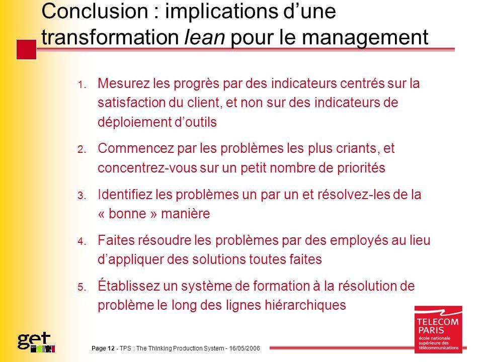 Page 12 - TPS : The Thinking Production System - 16/05/2006 Conclusion : implications dune transformation lean pour le management 1.