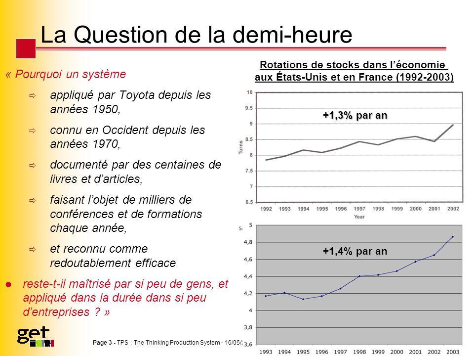 Page 4 - TPS : The Thinking Production System - 16/05/2006 Historique du lean C.