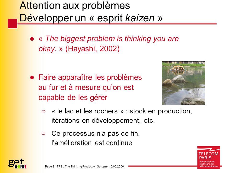 Page 8 - TPS : The Thinking Production System - 16/05/2006 Attention aux problèmes Développer un « esprit kaizen » « The biggest problem is thinking you are okay.