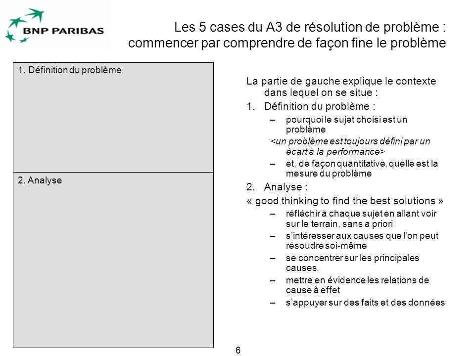 7 Les 5 cases du A3 de résolution de problème : commencer par comprendre de façon fine le problème Voici un exemple dA3.