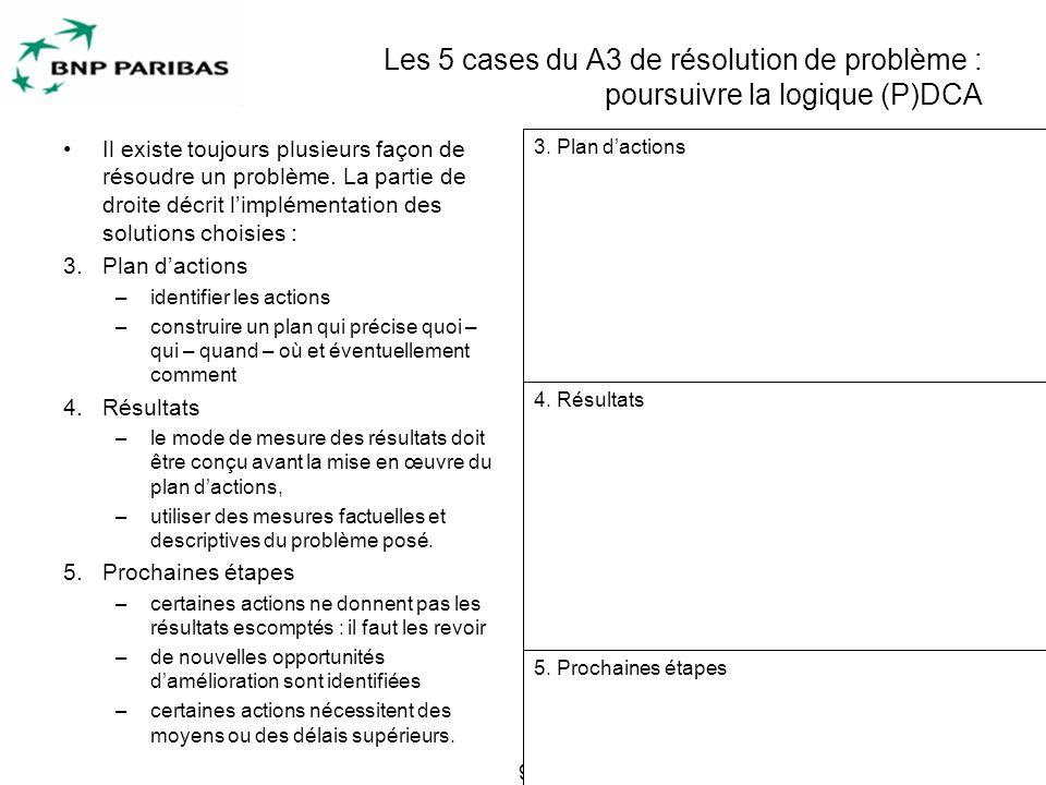 9 Les 5 cases du A3 de résolution de problème : poursuivre la logique (P)DCA Il existe toujours plusieurs façon de résoudre un problème.