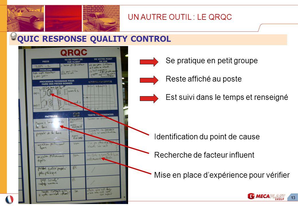 13 UN AUTRE OUTIL : LE QRQC Se pratique en petit groupe Reste affiché au poste Est suivi dans le temps et renseigné Identification du point de cause Q