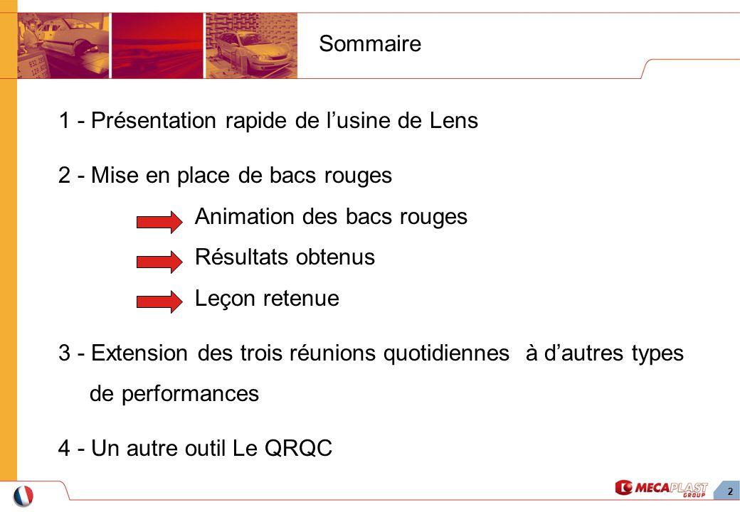 2 Sommaire 1 - Présentation rapide de lusine de Lens 2 - Mise en place de bacs rouges Animation des bacs rouges Résultats obtenus Leçon retenue 3 - Ex