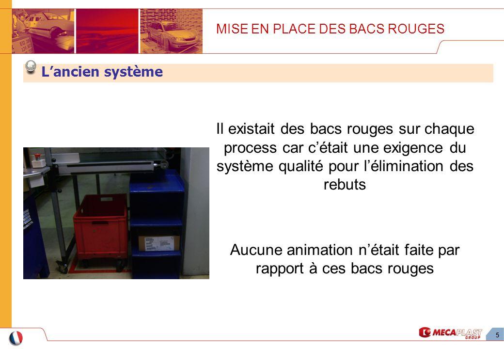 5 Il existait des bacs rouges sur chaque process car cétait une exigence du système qualité pour lélimination des rebuts Aucune animation nétait faite