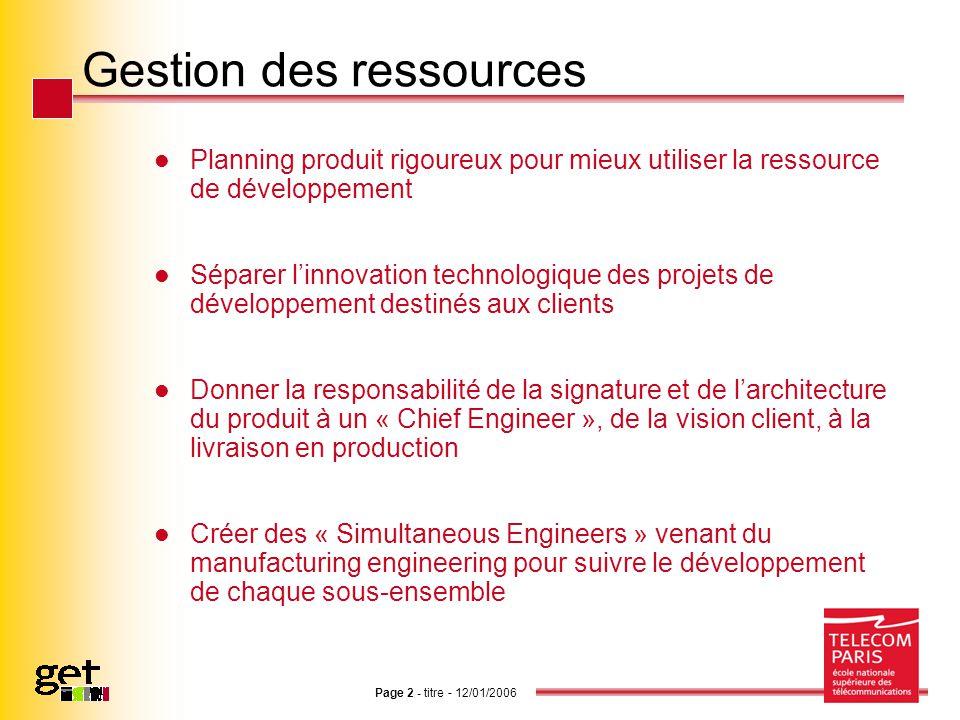 Page 2 - titre - 12/01/2006 Gestion des ressources Planning produit rigoureux pour mieux utiliser la ressource de développement Séparer linnovation te