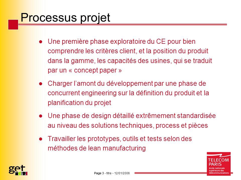 Page 3 - titre - 12/01/2006 Processus projet Une première phase exploratoire du CE pour bien comprendre les critères client, et la position du produit