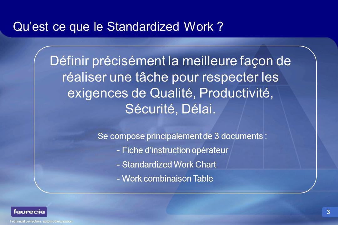Technical perfection, automotive passion 3 Quest ce que le Standardized Work .