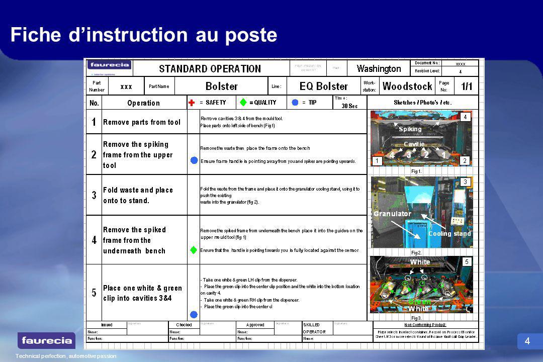 Technical perfection, automotive passion 5 Standardized Work Chart