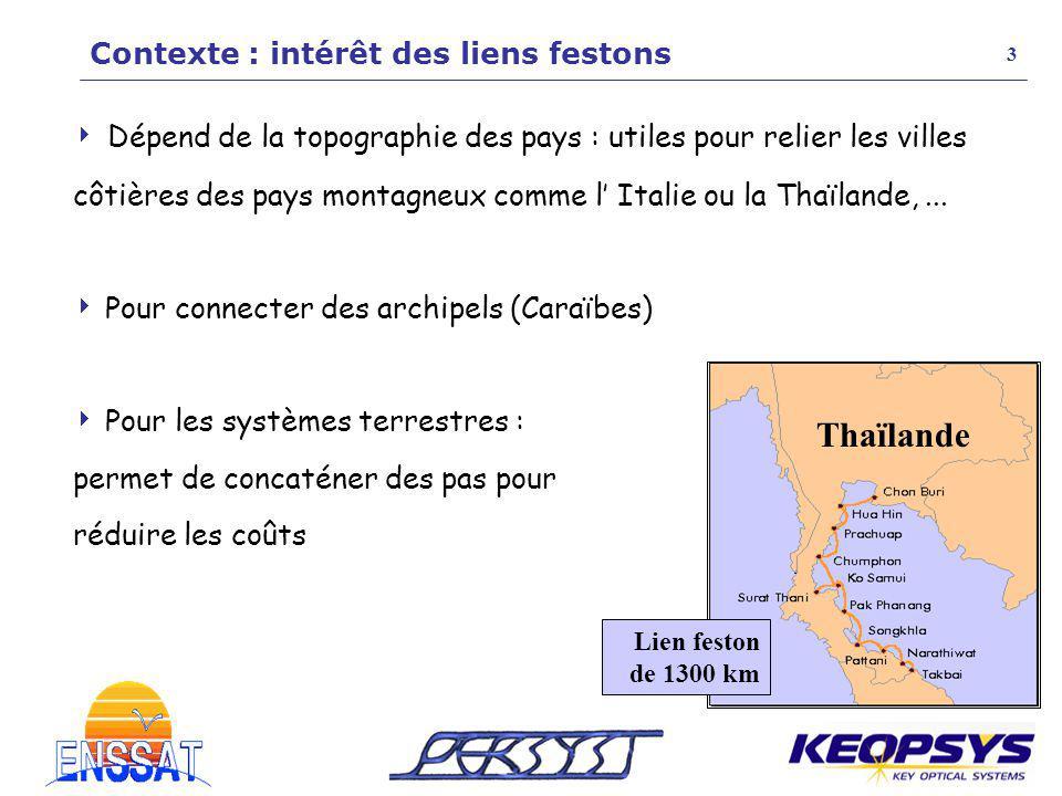 Dépend de la topographie des pays : utiles pour relier les villes côtières des pays montagneux comme l Italie ou la Thaïlande,... Pour connecter des a