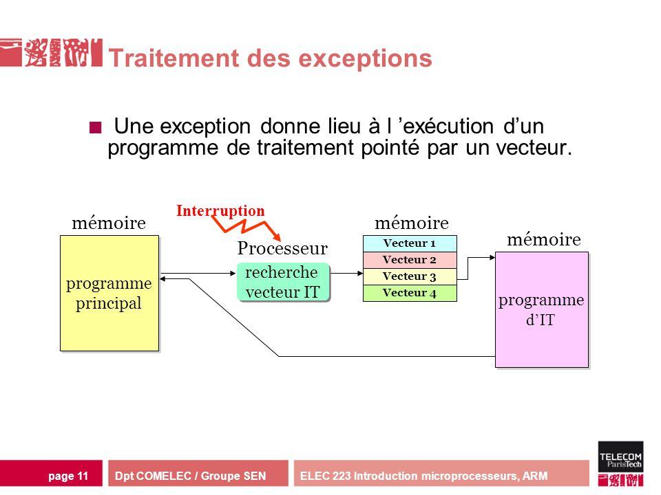 Dpt COMELEC / Groupe SENELEC 223 Introduction microprocesseurs, ARMpage 11 Traitement des exceptions programme dIT programme dIT programme principal p