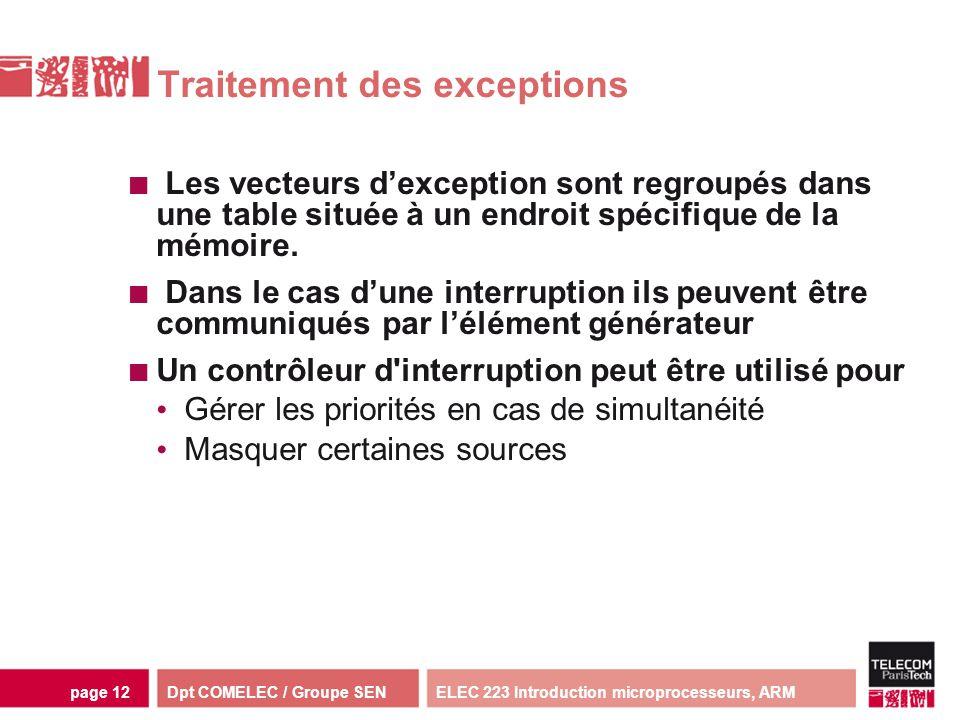 Dpt COMELEC / Groupe SENELEC 223 Introduction microprocesseurs, ARMpage 12 Traitement des exceptions Les vecteurs dexception sont regroupés dans une t