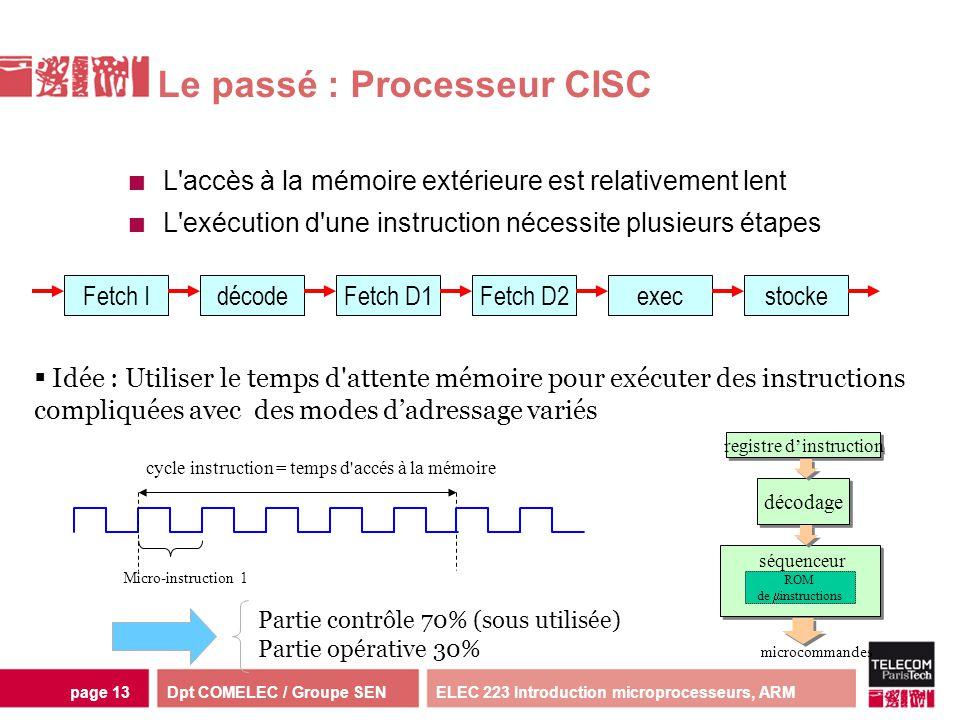 Dpt COMELEC / Groupe SENELEC 223 Introduction microprocesseurs, ARMpage 13 Le passé : Processeur CISC L'accès à la mémoire extérieure est relativement
